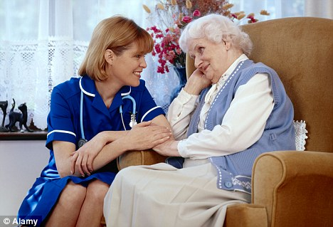 early signs of dementia and care